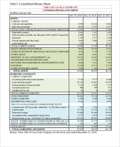 Sample Accounting Balance Sheet - 7+ Examples In Word, Pdf throughout Quality Business Plan Balance Sheet Template