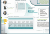 Sample Investor Pitch Deck From The Startup Garage inside Business Plan Template Reviews