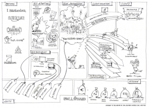 Sellaband Business Model Canvas | Business Models for Best Osterwalder Business Model Template