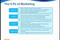 Small Business Marketing 101: Creating A Marketing Plan in Fresh Small Business Website Templates Free