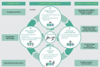 Smart-Design_Ex02_Large_Tcm80-206919 | Branding throughout Business Reorganization Plan Template