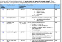 Some Info Regarding Sample Functional Requirements Document pertaining to Business Requirements Questionnaire Template