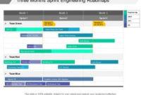 Sprint Timeline - Slide Team pertaining to Sprint Planning Agenda Template