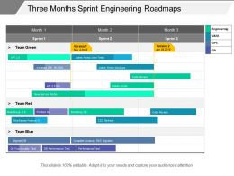 Sprint Timeline - Slide Team pertaining to Sprint Planning Agenda Template