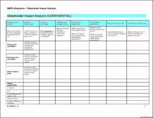 Stakeholder Analysis Template | Template Business inside Business Case Cost Benefit Analysis Template