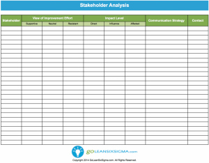 Stakeholder Analysis Template | Template Business with regard to Lean Meeting Agenda Template