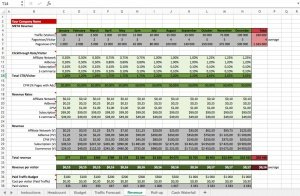 Startup Excel Financial Model Template - Eloquens intended for Financial Plan Template For Startup Business