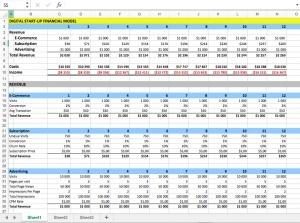 Startup Financial Model Templates In Excel – Downloads Regarding Best Business Plan Financial Template Excel Download