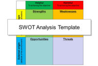 Swot Analysis Powerpoint Template inside Business Opportunity Assessment Template