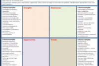 Swot Analysis Template | Free Printable Word Templates, throughout Unique Very Simple Business Plan Template