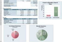 Templates intended for Quality Business Case Cost Benefit Analysis Template