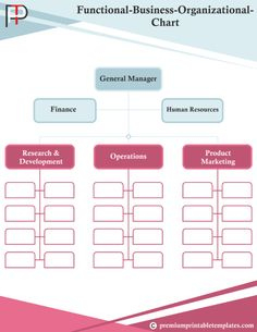 The Ibm Organizational Chart Refers To The Corporate throughout Best Small Business Organizational Chart Template