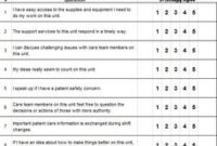 The Value Of Likert Scales In Measuring Attitudes Of with regard to Unique Business Value Assessment Template