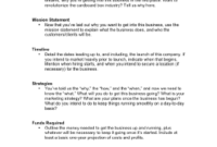 This One Page Business Plan Can Serve As A Bare Bones Pertaining To Template For Writing A Music Business Plan