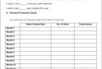 Top 4 Resources To Get Free Sales Plan Templates – Word intended for Business Plan Template For Website