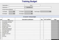 Training Budget Spreadsheet | Training Budget Report Pertaining To Quality Annual Business Budget Template Excel
