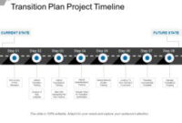 Transition Plan Powerpoint Templates | Transition Plan for Business Process Transition Plan Template