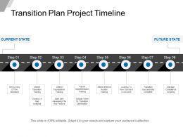 Transition Plan Powerpoint Templates   Transition Plan For Business Process Transition Plan Template
