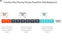 Transition Plan Powerpoint Templates | Transition Plan inside Business Process Transition Plan Template