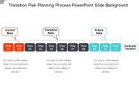 Transition Plan Powerpoint Templates | Transition Plan Inside Business Process Transition Plan Template