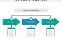 Transition Plan Powerpoint Templates | Transition Plan With Business Process Transition Plan Template