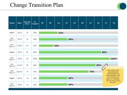 Transition Plan – Slide Team Throughout Business Process Transition Plan Template