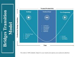Transition Plan Template - Slide Team for Business Process Transition Plan Template