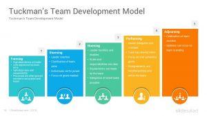 Tuckman'S Team Development Model Powerpoint Template inside Unique Business Development Presentation Template