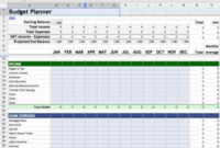Using Spreadsheets To Track Your Small Business | Excel with regard to Quality Free Small Business Budget Template Excel