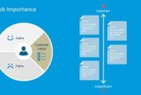 Value Proposition Canvas Powerpoint Template – Slidemodel for Unique Canvas Business Model Template Ppt