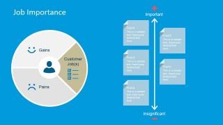 Value Proposition Canvas Powerpoint Template - Slidemodel for Unique Canvas Business Model Template Ppt