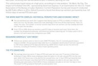 Venture/Product Funding | Startup Journey | Pinterest intended for Executive Summary Template For Business Plan