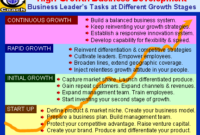 Venturepreneur – Build And Lead A High-Growth Start-Up Venture pertaining to Business Plan Template For Tech Startup