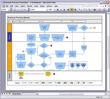 Visio Process Flow Template - 4 Swimlanes with Business Process Document Template