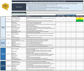 Vp Of Sales Operation Onboarding Checklist | Sbi Download with regard to Business Process Questionnaire Template