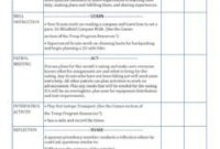 Ward Council Agenda Template regarding Weekly One On One Meeting Agenda Template