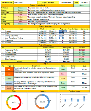 Weekly Status Report Format Excel Free Download | Project in Business Forecast Spreadsheet Template