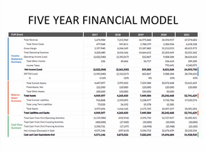 What Should Be Included In A Business Plan Financial Pro regarding Unique Business Plan For A Startup Business Template