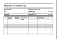 Worksheet Templates | Checklist Template, Worksheet Pertaining To Fresh Lawn Care Business Plan Template Free