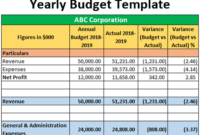 Yearly Budget Template   Free Download (Ods, Excel, Pdf & Csv) with regard to Best Small Business Annual Budget Template