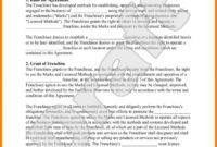 Franchise Agreement Sample Hashtag Bg Pharma Franchise for Franchise Inquiry Letter Template