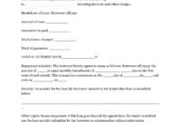 Free Printable Loan Template Form (Generic) pertaining to Auto Loan Payoff Letter Template