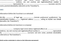 Get Our Sample Of Termination Of Franchise Agreement pertaining to Franchise Letter Of Intent Template