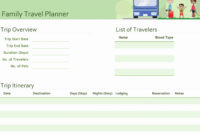 Travel Itinerary Planner Template Lovely Business Trip with Business Trip Itinerary Template